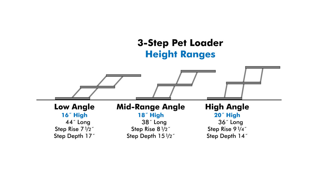 Pet Loader 3-Step Height Ranges