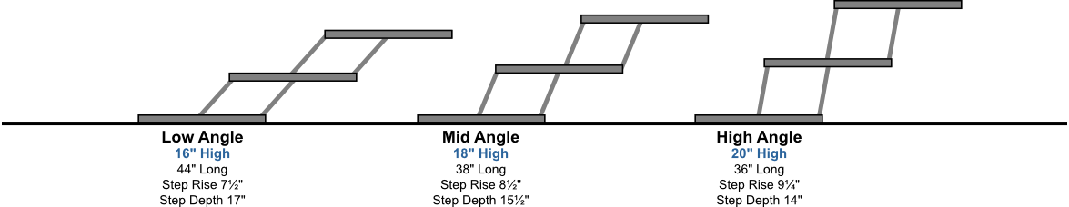 Pet Loader 3-Step Angles